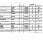 Res. No. 156-16, Retirement Resolution_Page_2