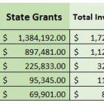 NewNYPhaseIIAwards-Greene-County-Municipalities