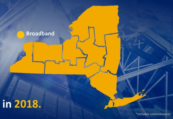 NYS Broadband Round III Awards Close the Gaps in Greene County, NY