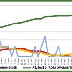 Website graph – June 10