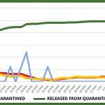 Website graph – June 15