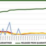 Website graph – June 17