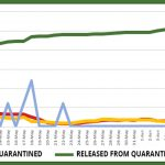 Website graph – June 18