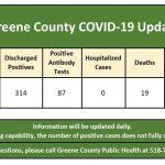 COVID-19 Update